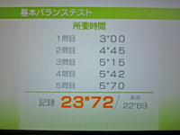 Wii Fit Plus 10月10日のバランス年齢 29歳 基本バランステスト結果 所要時間 23
