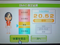 Wii Fit Plus 10月15日のBMI 20.52