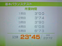Wii Fit Plus 10月15日のバランス年齢 21歳 基本バランステスト 所要時間 23