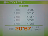 Wii Fit Plus 10月23日のバランス年齢 23歳 基本バランステスト 所要時間20