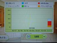 Wii Fit Plus 10月23日のトレーニングの種類と運動時間