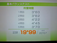 Wii Fit Plus 10月29日のバランス年齢 24歳 基本バランステスト結果 所要時間19