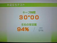 Wii Fit Plus 10月31日のバランス年齢 20歳 片足立ちテスト結果 キープ時間30
