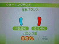 Wii Fit Plus 11月2日のバランス年齢 26歳 ウォーキングテスト結果 バランス度 63%