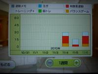 Wii Fit Plus 11月6日のトレーニングの種類と運動時間