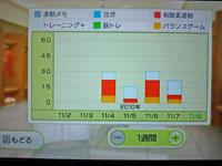 Wii Fit Plus 11月7日のトレーニングの種類と運動時間