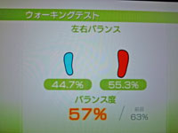 Wii Fit Plus 11月9日のバランス年齢 29歳 ウォーキングテスト結果 バランス度57%