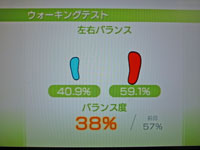 Wii Fit Plus 11月13日のバランス年齢 33歳 ウォーキングテスト結果 バランス度38%