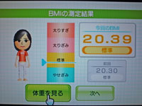 Wii Fit Plus 11月18日のBMI 20.39