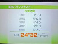 Wii Fit Plus 11月18日のバランス年齢 24歳 基本バランステスト結果 所要時間 24