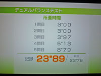 Wii Fit Plus 11月20日のバランス年齢 29歳 デュアルバランステスト結果 所要時間 23