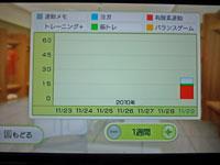 Wii Fit Plus 11月29日のトレーニングの種類と運動時間