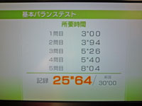 Wii Fit Plus 12月2日のバランス年齢 23歳 基本バランステスト結果 所要時間25