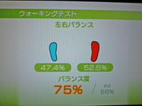 Wii Fit Plus 12月6日のバランス年齢 28歳 ウォーキングテスト結果 左右バランス 左47.4% 右52.6% バランス度 75%