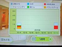 Wii Fit Plus 12月10日のトレーニングの種類と運動時間