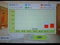 Wii Fit Plus 12月11日のトレーニングの種類と運動時間
