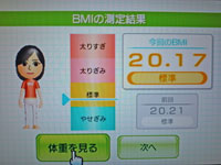 Wii Fit Plus 12月17日のBMI 20.17