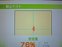 Wii Fit Plus 12月20日のバランス年齢 24歳 静止テスト結果 安定度76%