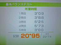 Wii Fit Plus 12月25日のバランス年齢 28歳 基本バランステスト結果 所要時間20