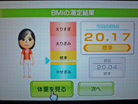 Wii Fit Plus 12月27日のBMI 20.17