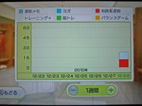 Wii Fit Plus 12月28日のトレーニングの種類と運動時間