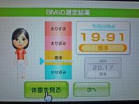 Wii Fit Plus 12月29日のBMI 19.91