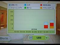 Wii Fit Plus 12月29日のトレーニングの種類と運動時間