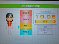 Wii Fit Plus 12月31日のBMI 19.95