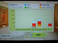 Wii Fit Plus 12月31日のトレーニングの種類と運動時間