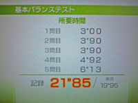 Wii Fit Plus 1月3日のバランス年齢 20歳 基本バランステスト結果 所要時間21