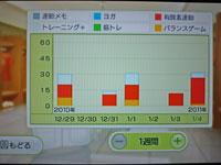 Wii Fit Plus 1月4日のトレーニングの種類と運動時間