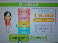 Wii Fit Plus 1月9日のBMI 19.82