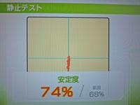 Wii Fit Plus 1月9日のバランス年齢 25歳 静止テスト結果 安定度74%