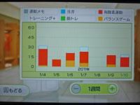 Wii Fit Plus 1月10日のトレーニングの種類と運動時間