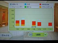 Wii Fit Plus 1月12日のトレーニングの種類と運動時間