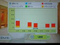 Wii Fit Plus 1月13日のトレーニングの種類と運動時間