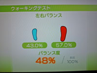 Wii Fit Plus 1月14日のバランス年齢 35歳 ウォーキングテスト結果 バランス度48%