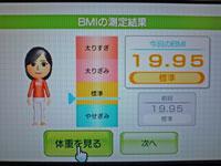 Wii Fit Plus 1月15日のBMI 19.95