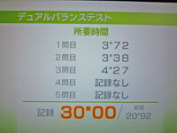 Wii Fit Plus 1月15日のバランス年齢 32歳 片足立ちテスト結果 キープ時間30