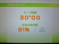 Wii Fit Plus 1月15日のバランス年齢 32歳 デュアルバランステスト結果 所要時間30