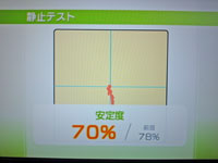 Wii Fit Plus 1月17日のバランス年齢 24歳 静止テスト結果 安定度70%