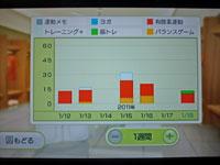 Wii Fit Plus 1月18日のトレーニングの種類と運動時間