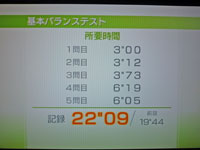 Wii Fit Plus 2011年1月21日のバランス年齢 20歳 基本バランステスト結果 所要時間22