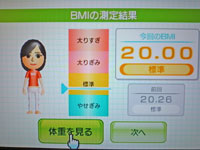 Wii Fit Plus 2011年1月25日のBMI 20.00