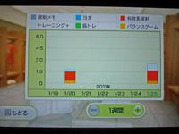 Wii Fit Plus 2011年1月25日のトレーニングの種類と運動時間