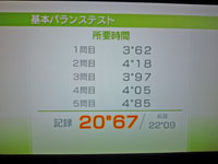 Wii Fit Plus 2011年1月26日のバランス年齢 21歳 基本バランステスト結果 所要時間20