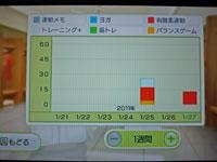 Wii Fit Plus 2011年1月27日のトレーニングの種類と運動時間