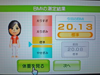 Wii Fit Plus 2011年2月7日のBMI 20.13