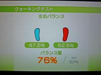 Wii Fit Plus 2011年2月8日のバランス年齢 35歳 ウォーキングテスト結果 バランス度76%