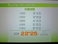 Wii Fit Plus 2011年2月20日のバランス年齢 35歳 デュアルバランステスト結果 23